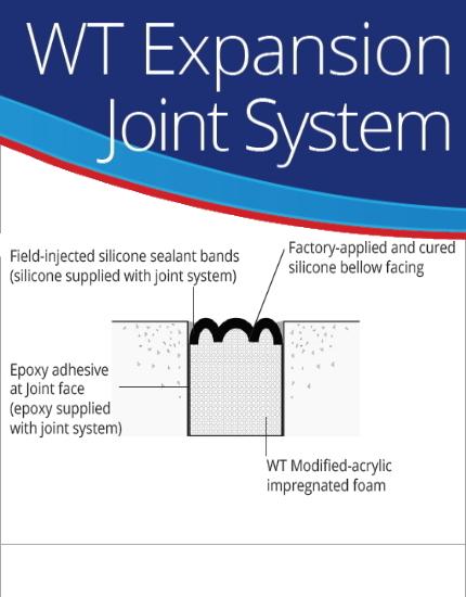 Шпонка для швов TechCrete WT Expansion Joint System