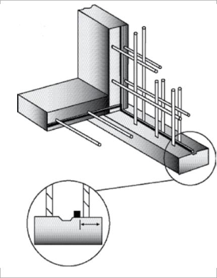 Гидрофильная лента TechCrete® Waterstop Strip